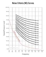 nc-curves.png